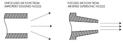 Air Spade